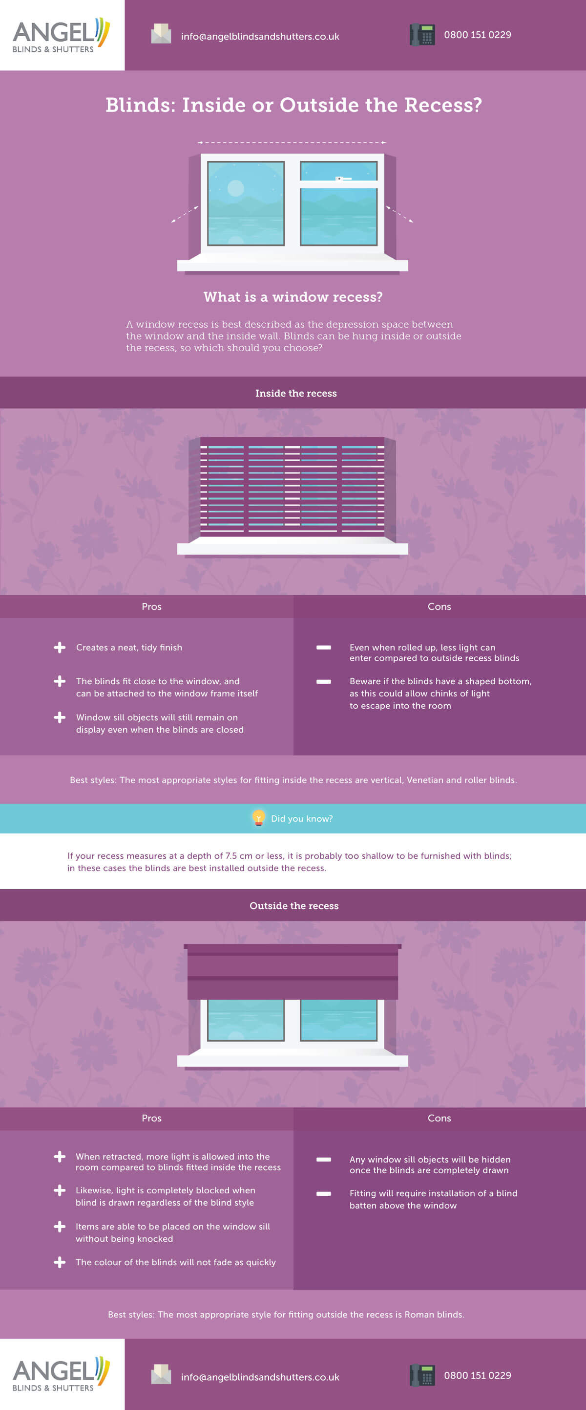 blinds inside our outside recess infographic