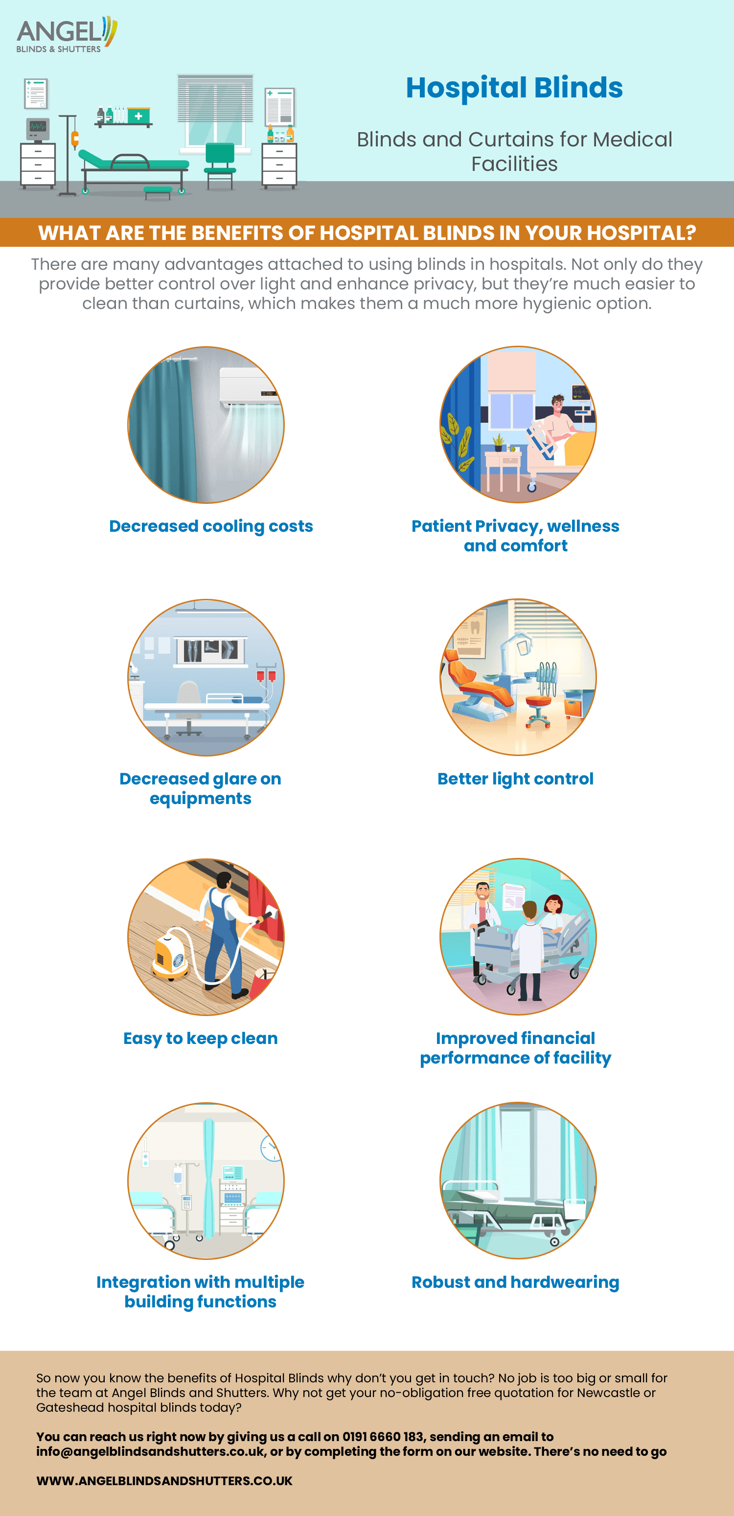 Hospital Blinds in Newcastle [Infographic]